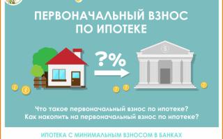 Как взять ипотеку в Сбербанке с маленькой зарплатой: при какой оплате труда дают кредит на жилье, каким должен быть минимальный доход у заемщика