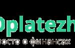 Перевод с карты Промсвязьбанка на карту Сбербанка: условия и тарифы для перечисления