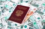 Как заказать деньги в Сбербанке для снятия со счета: основы системы предварительного заказа