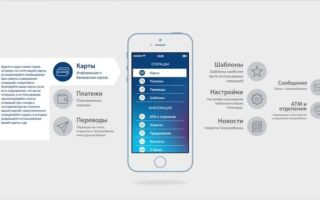 Как перевести деньги с карты Газпромбанка на Сбербанк: алгоритм действий и советы клиентам
