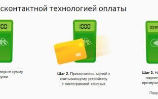 Условия и преимущества платиновых дебетовых карт в Сбербанке: лимиты и комиссии