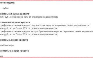 Условия по ипотеке Газпромбанка для держателей зарплатных карт