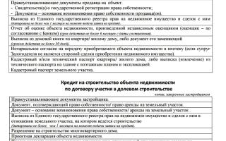 Ипотека в Кошелев-Банке: как оформить и какие необходимы документы?
