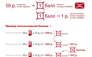 Условия обслуживания дебетовой карты Лукойл в банке Открытие: бонусная программа