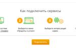 E-invoicing (Е-инвойсинг) Сбербанк что это: инструкция Бизнес Онлайн и преимущества системы