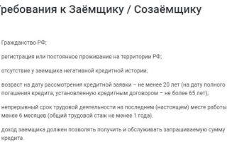 Реструктуризация ипотеки в Газпромбанке: условия, заявка и отзывы клиентов
