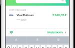 Кредитная карта Сбербанка — условия пользования, проценты и отзывы клиентов