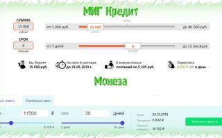Как получить займ через систему переводов Контакт: перечень микрофинансовых компаний