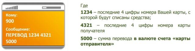 Перевод на карту Сбербанка по номеру телефона