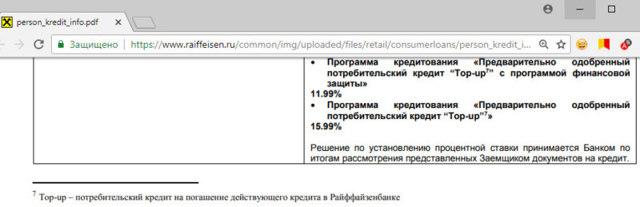 Кредиты в Райффайзенбанке: процентные ставки по потребительским программам и отзывы заемщиков