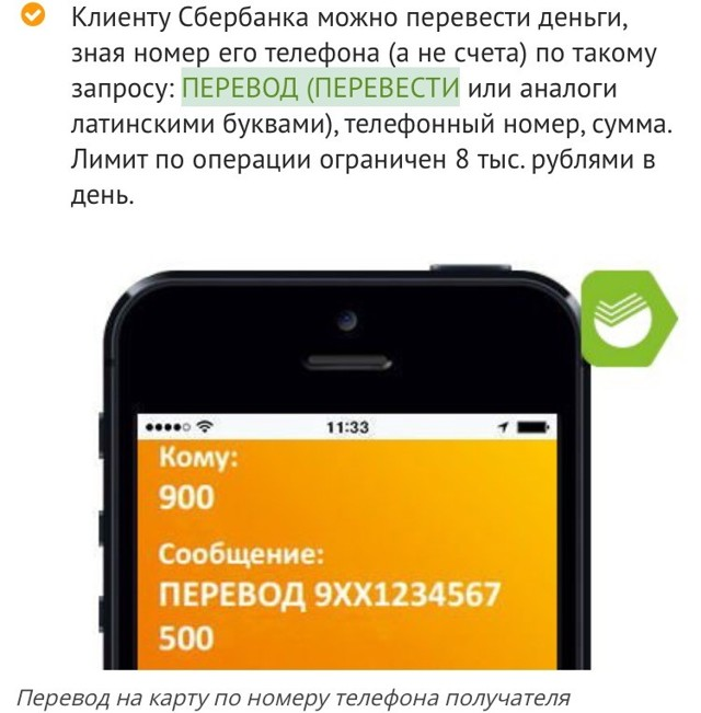 Перевод денег по смс на карту Сбербанка