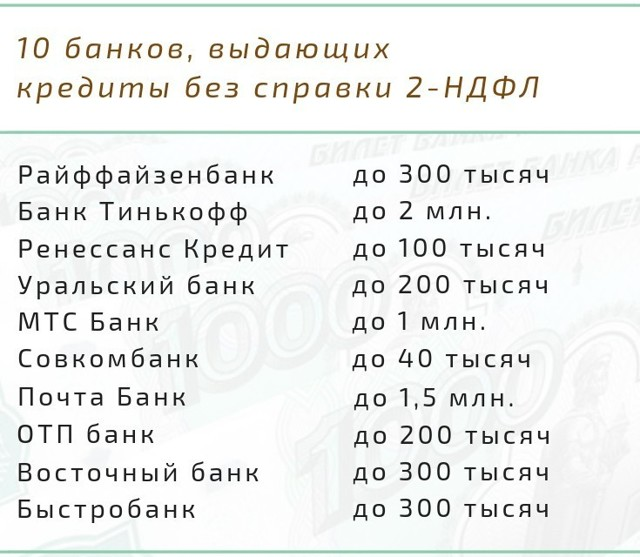 Кредит без справки о доходах 2-НДФЛ: как взять и в каких банках?