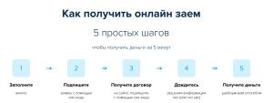 Микрозаймы в migone (МигВан): обзор тарифных планов компании, способы получения денег и погашения долга