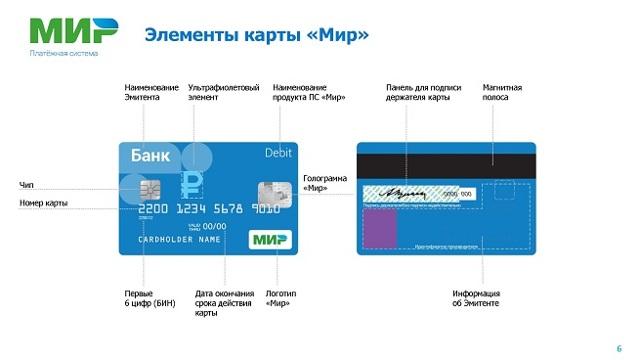 Как пользоваться банковской картой мир