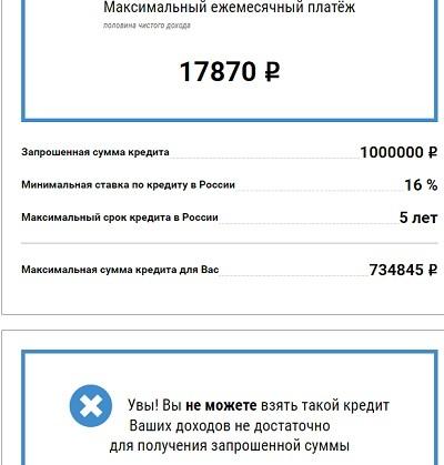 Максимальная и минимальная сумма ипотеки: расчет онлайн и отзывы
