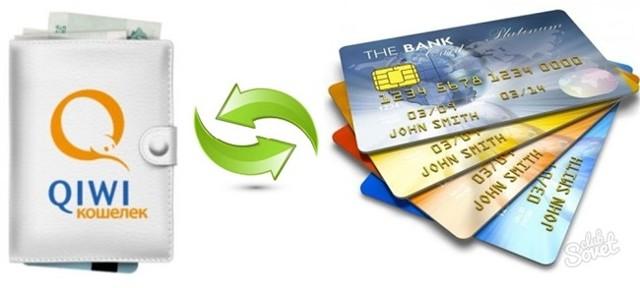 Микрозаймы в Честном слове: как оформить через интернет и как выплачивать онлайн-заем?