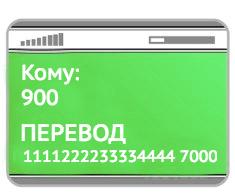 Как перевести с карты на карту Сбербанка через телефон