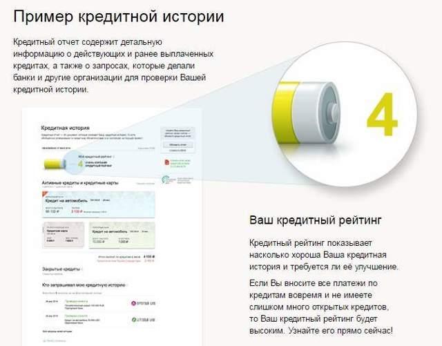 Кредитная история в Сбербанк Онлайн: как узнать