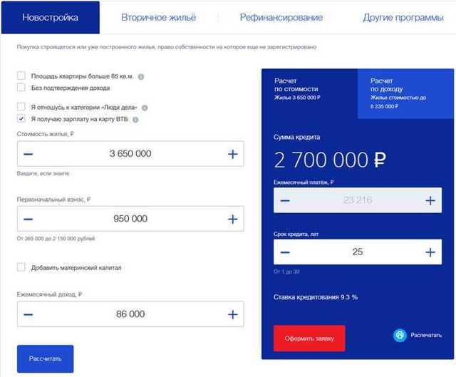 Ипотека для зарплатных клиентов втб: условия, документы, отзывы