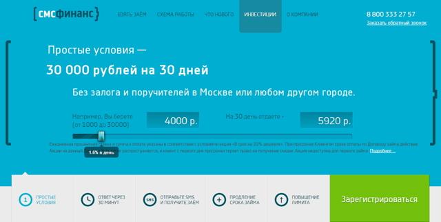 Микрозаймы в СмсФинанс: условия выдачи и требования к заемщику, отзывы клиентов