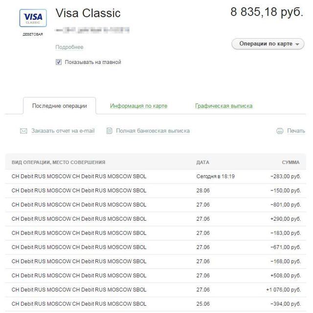 Как узнать кто перевел деньги на карту Сбербанка