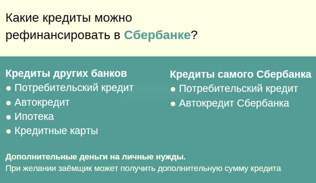 Пошаговая инструкция оформления кредита на 40 000 рублей без справок