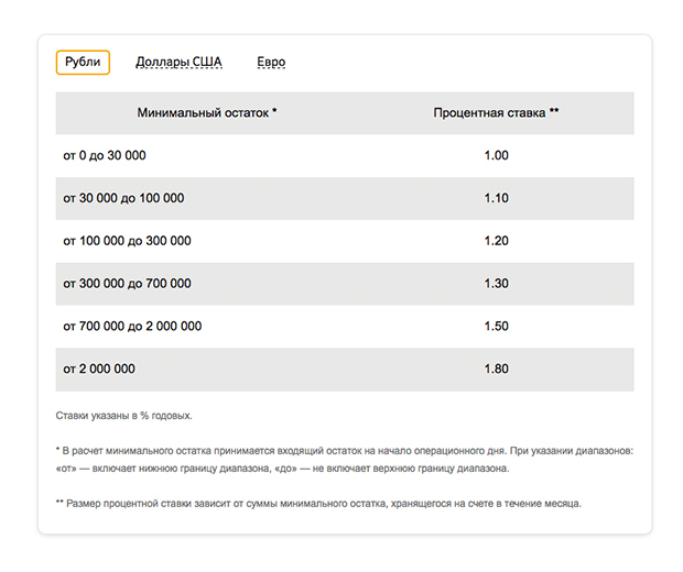 Сберегательный счет в Сбербанке: что это такое