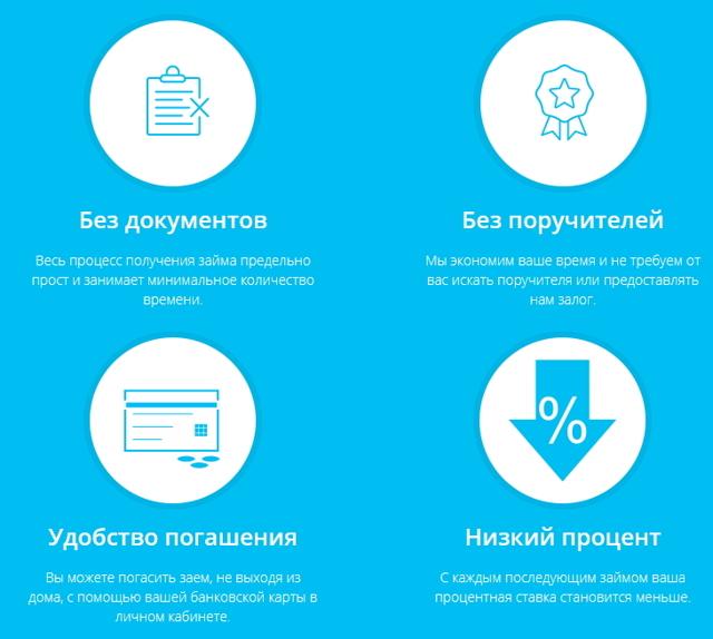 Условия выдачи потребительских микрозаймов в moneysto (Манисто) и начисляемые проценты