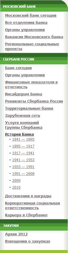 Сбербанк история: описание создания и развития, год основания, основатель банка, кто создал, с какого века существует?