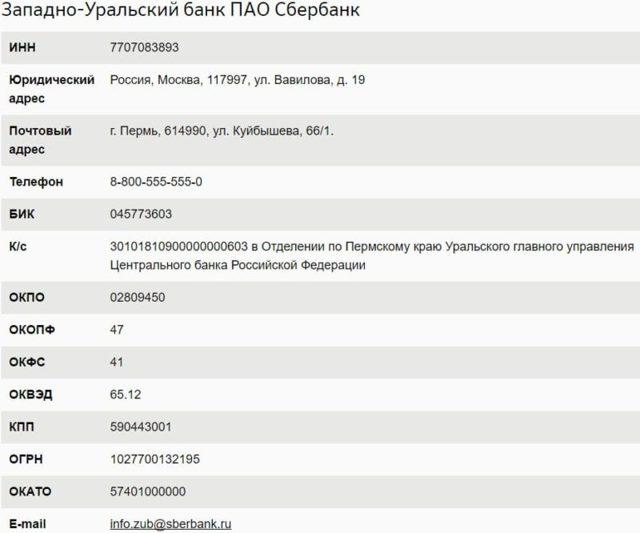 волго-вятский банк оао сбербанк россии бик срочный онлайн кредит на карту без проверок zaimionline.xyz
