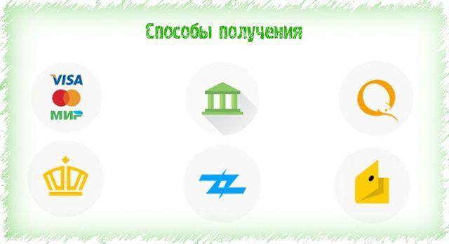 Как получить займ через систему переводов контакт