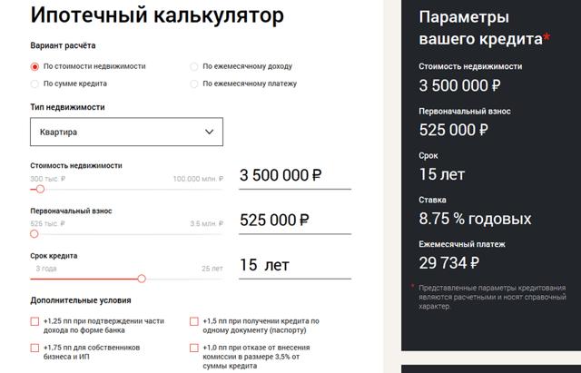 Ипотека в Фора-Банке: процентные ставки и ипотечный калькулятор