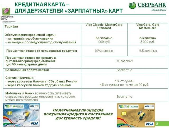 Зарплатная карта Сбербанка: как получить