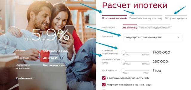Ипотека в МКБ: требования к заемщикам и расчёт на ипотечном калькуляторе