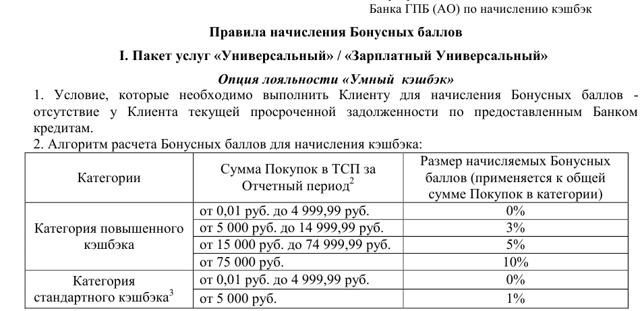 Начисление бонусов по дебетовой карте газпромбанк — газпромнефть