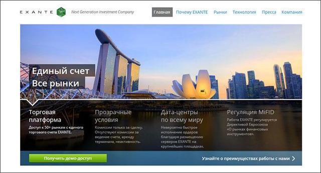 Фьючерс на сбербанк: график в forts онлайн, стоимость акций на ммвб, процесс торговли, советы от клиентов