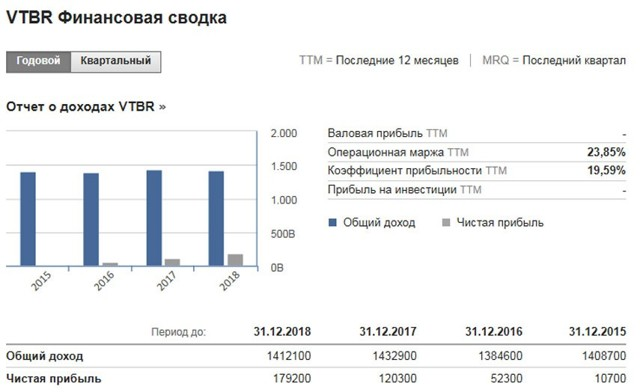 Акции сбербанка прогноз: рекомендации по банку, прогнозирование по ценным бумагам на 2020 год, аналитика консенсуса ПА фьючерсам, какой рост стоимости, перспективы для физических лиц, рекомендации для частных клиентов