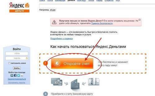 Как перевести Яндекс.Деньги на карту Сбербанка