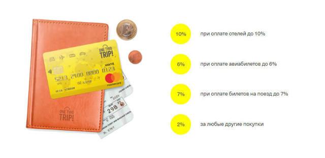 Начисление бонусов по дебетовой карте тинькофф банка onetwotrip