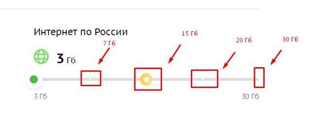 Поговорим от сбербанка: новый мобильный оператор, новая сотовая связь от банка России, как войти в личный кабинет, ооо телеком, какие есть тарифы, можно ли выбрать номер, что такое виртуальный telecom sberbank?