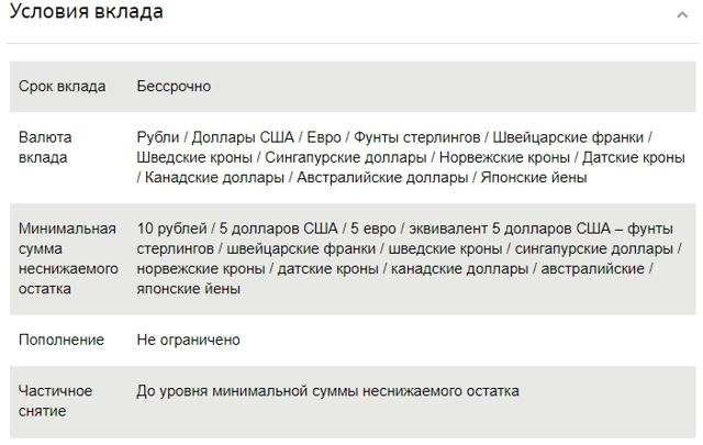Вклад до востребования в Сбербанке России