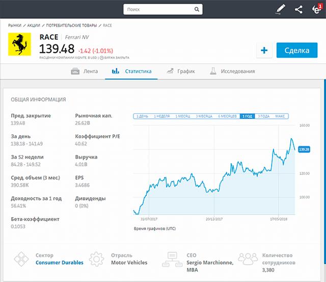 Стоимость акций сбербанка: цена ценных бумаг банка, сколько стоит обыкновенная облигация, динамика роста, текущий курс на один райтс, продажа в России за последние 5 лет, достоинства на 1997 год