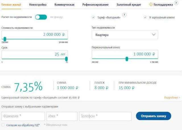 Ипотека в Транскапиталбанке: процентные ставки и условия кредитования, отзывы клиентов
