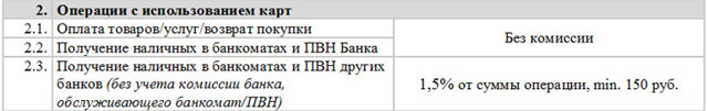 Тарифы и кэшбэк по дебетовым картам росгосстрах банка