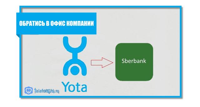 Как перевести деньги с yota на карту Сбербанка
