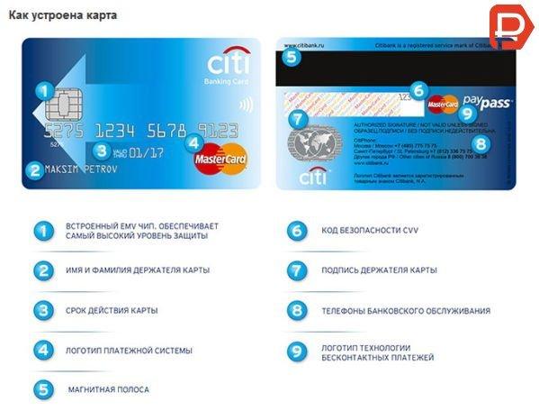 Стоимость обслуживания и оформления дебетовых карт ситибанка
