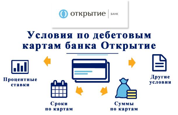 Условия обслуживания дебетовых карт в банке открытие