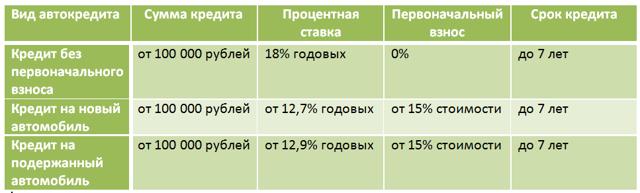 Ипотека в Примсоцбанке: подача онлайн-заявки и правила оформления, необходимые документы