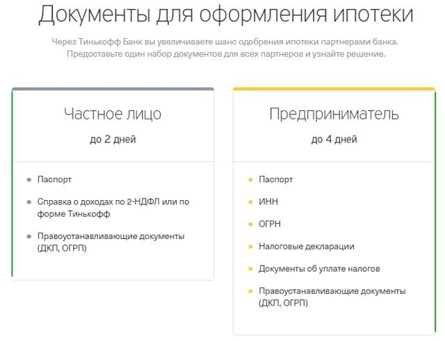 Рефинансирование ипотеки в тинькофф банке: условия. ставка, отзывы