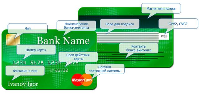 Что такое кпп банка сбербанк: расшифровка в реквизитах ПАО, причины постановки на учет, код по бик что это, все способы узнать, когда может понадобиться?